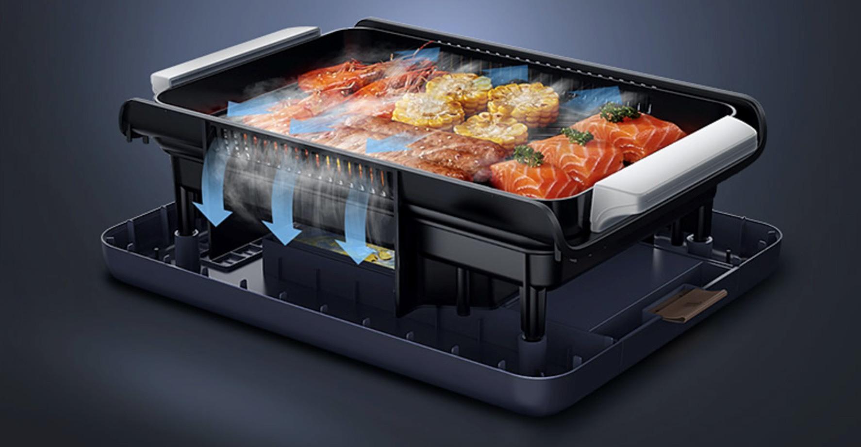 【sOlac】 西班牙品牌 無煙烤盤 SSG-019W 新機到貨 搶先看