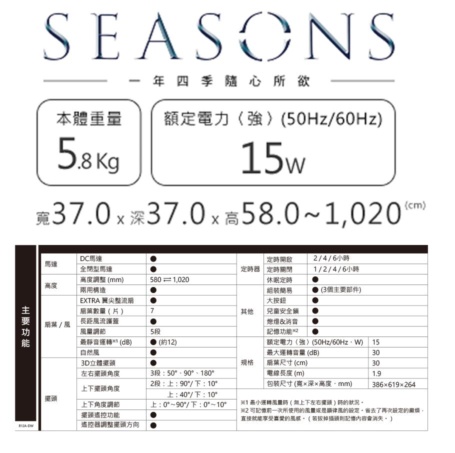 極靜風扇首選 MITSUBISHI 三菱電機 SEASONS 舒適新風尚