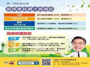 臺南市第二期設備汰舊換新補助 即日起開放受理申請