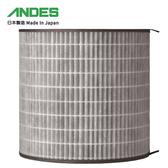 日本 ANDES Bio Micron 空氣清淨機專用 高效能濾網
