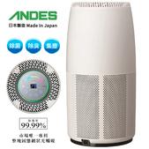 [不淨則退 30天體驗]日本 ANDES 空氣清淨機 固態網狀光觸媒 BM-H777AT