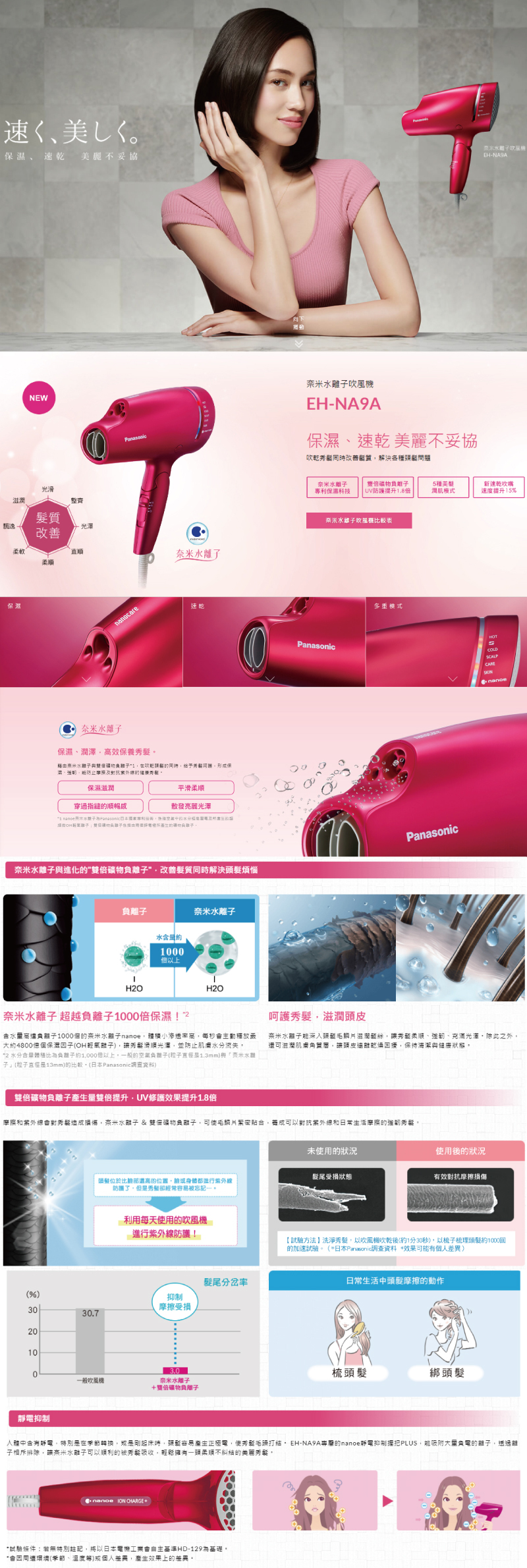 Panasonic  國際 EH-NA9A-RP 吹風機 Nanoe 奈米水離子