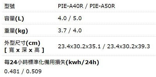TIGER 虎牌 PIE-A50R VE節能省電5.0L真空熱水瓶