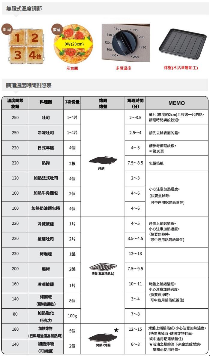 HITACHI 日立  12公升溫控烤箱 HTO-CF50T
