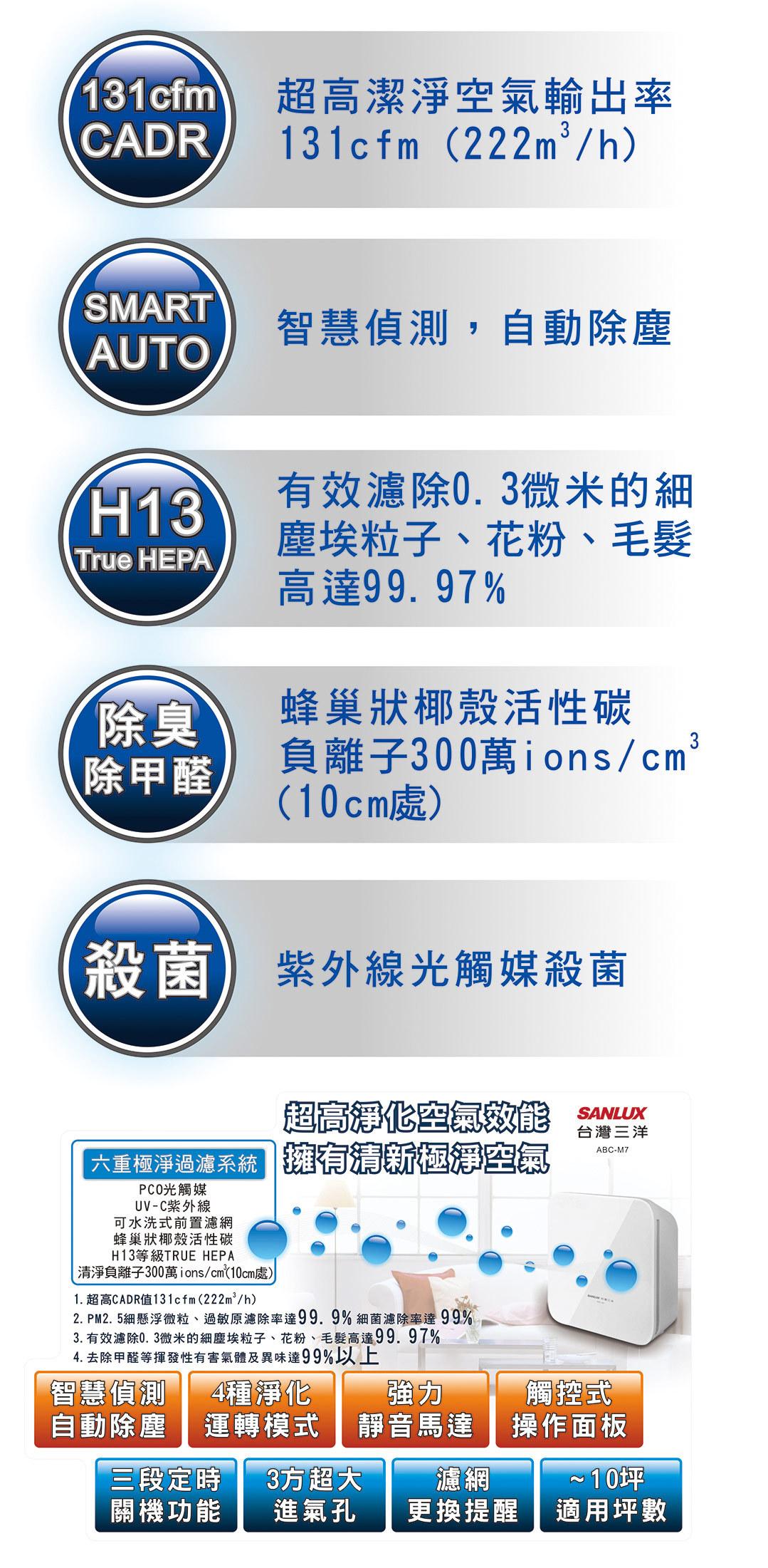 SANLUX 台灣三洋 ABC-M7 空氣清淨機 光觸媒+UV 負離子HEPA13