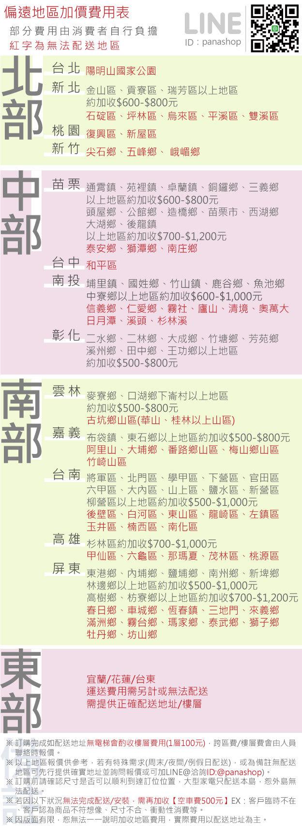 SANLUX 台灣三洋 SRM-305 冷藏櫃 305L 自動循環系統