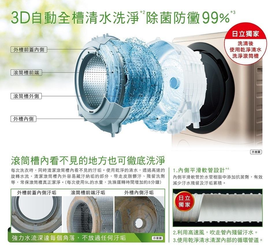 HITACHI 日立 BDNX125BHJR  洗衣機 12.5kg 右開 溫風除菌 高溫抗蟎