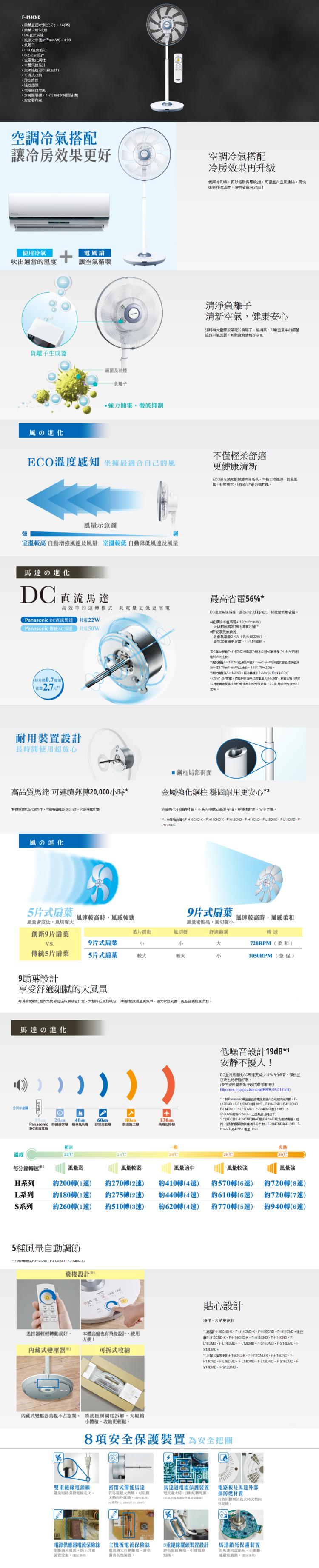Panasonic 國際 F-H14CND 電風扇(9枚扇)14吋