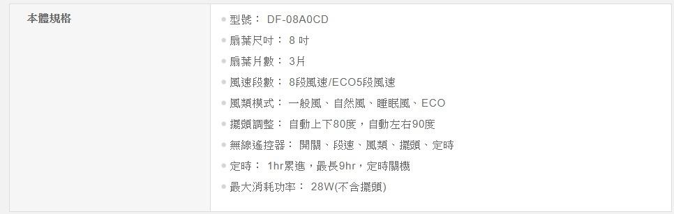 CHIMEI 奇美 DF-08A0CD 電風扇 8吋 8段風速 ECO5段風速 自動上下左右 循環扇
