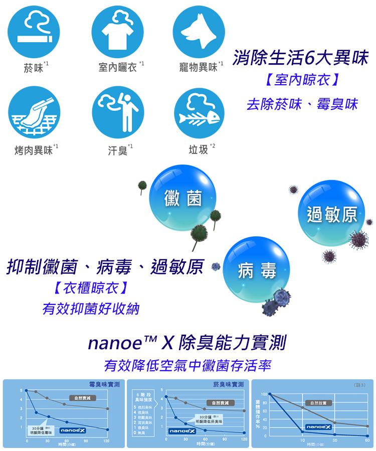 Panasonic 國際 F-Y20FH 除濕機 10L/日 除濕清淨型 8坪 能源效率第1級