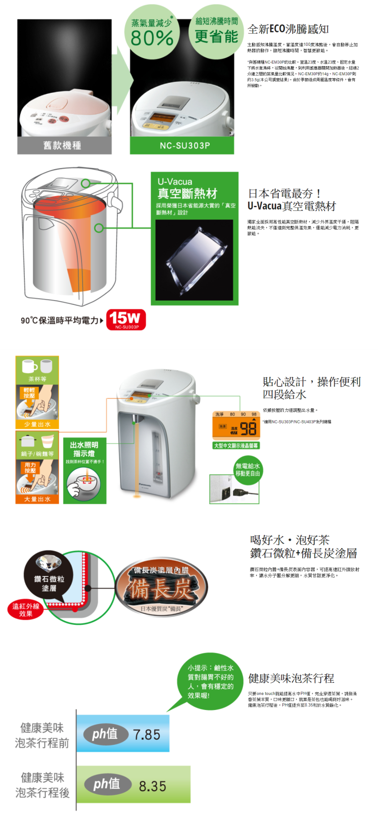 Panasonic 國際 NC-SU303P 3公升熱水瓶 完售