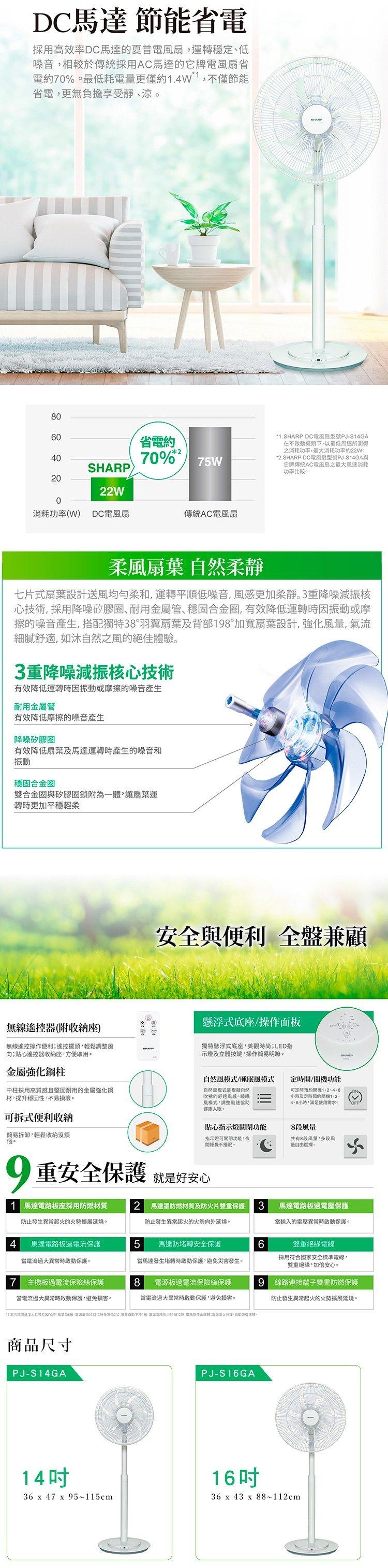 SHARP 夏普 PJ-S14GA 電風扇 14吋 DC 靜音馬達 立扇