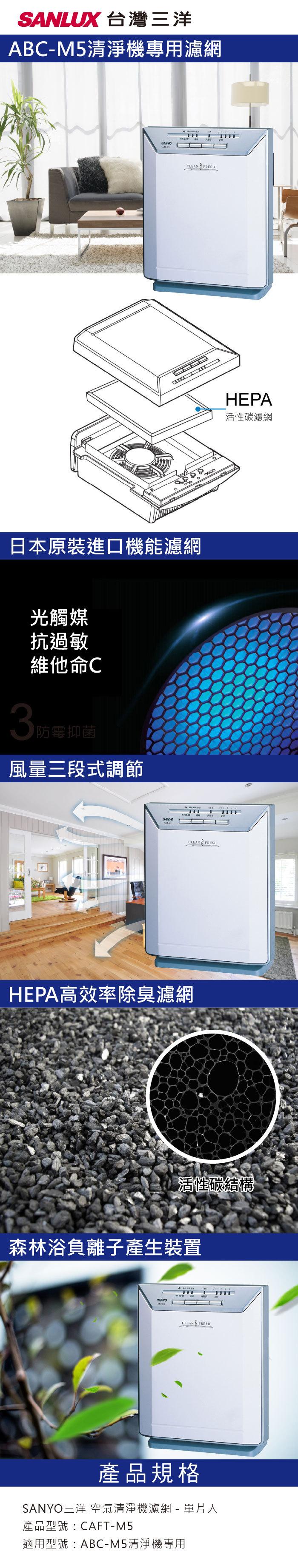 SANLUX 台灣三洋 CAFT-M5 空氣清淨機濾網 單片裝 適用ABC-M5