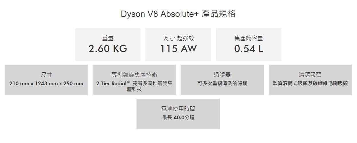 【熱銷萬台】Dyson 戴森 Carbon Fibre SV10 無線手持式吸塵器 金色雙皇大吸頭組